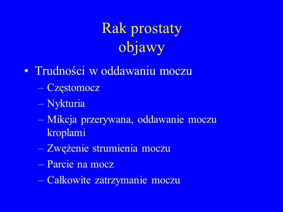 Rak prostaty objawy Trudności w oddawaniu moczu Częstomocz Nykturia