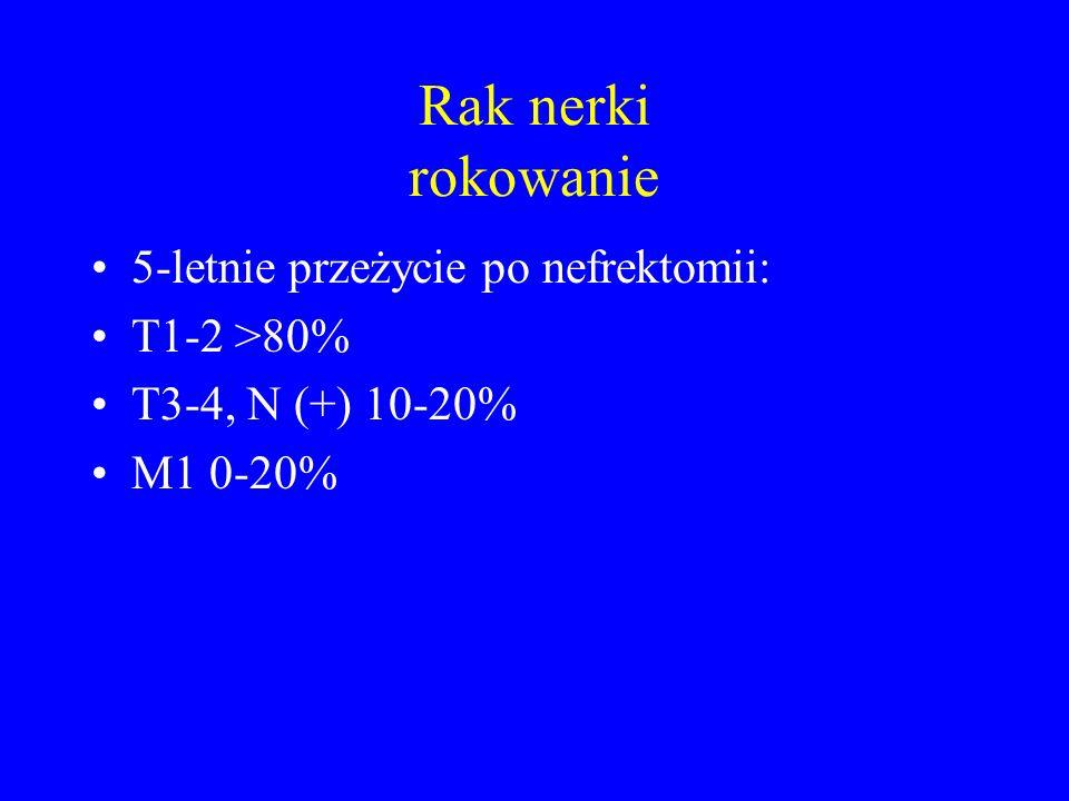 Rak nerki rokowanie 5-letnie przeżycie po nefrektomii: T1-2 >80%
