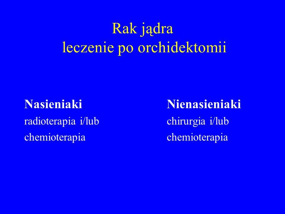 Rak jądra leczenie po orchidektomii