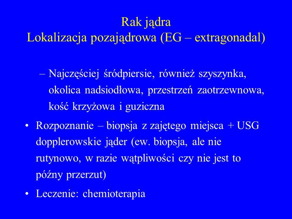 Rak jądra Lokalizacja pozajądrowa (EG – extragonadal)