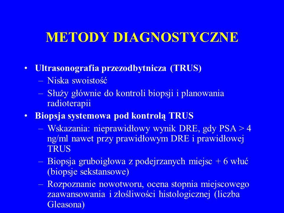 METODY DIAGNOSTYCZNE Ultrasonografia przezodbytnicza (TRUS)