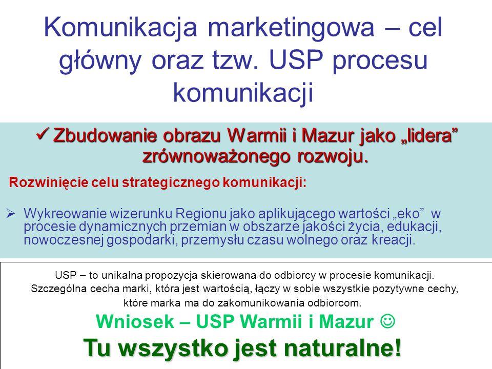 Wniosek – USP Warmii i Mazur  Tu wszystko jest naturalne!