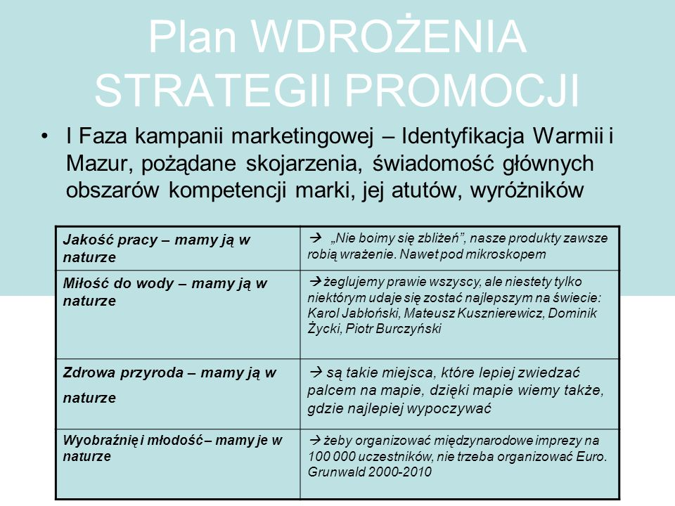 Plan WDROŻENIA STRATEGII PROMOCJI