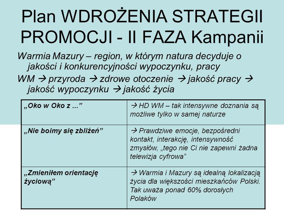Plan WDROŻENIA STRATEGII PROMOCJI - II FAZA Kampanii