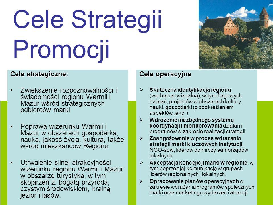 Cele Strategii Promocji