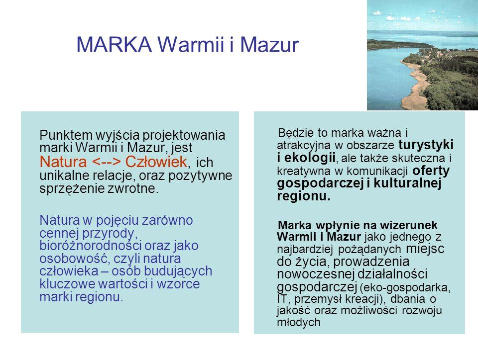 MARKA Warmii i Mazur