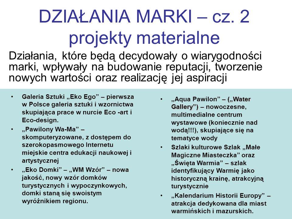 DZIAŁANIA MARKI – cz. 2 projekty materialne