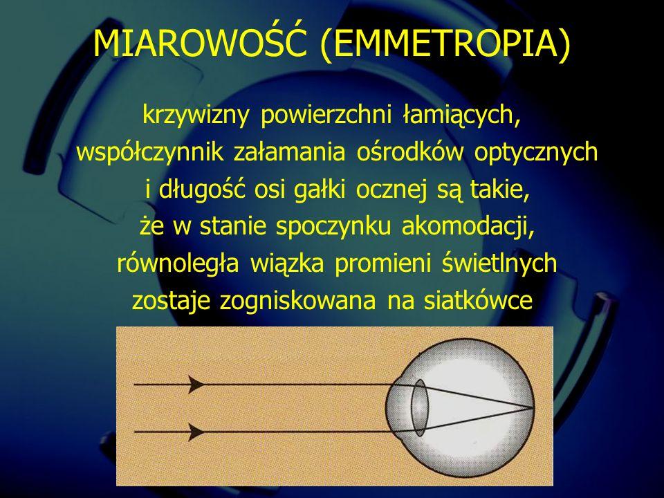 MIAROWOŚĆ (EMMETROPIA)