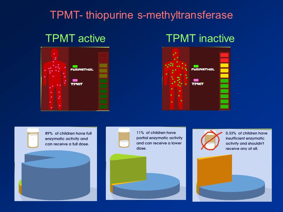 TPMT- thiopurine s-methyltransferase