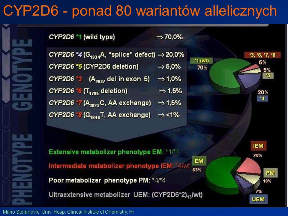 CYP2D6 - ponad 80 wariantów allelicznych