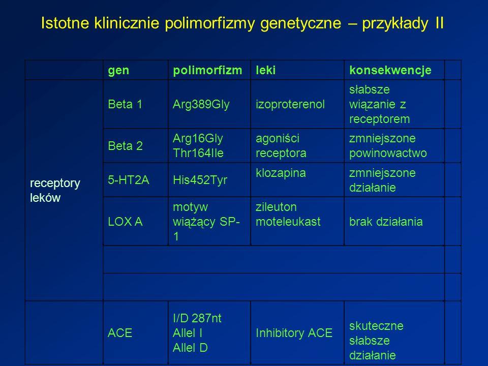 Istotne klinicznie polimorfizmy genetyczne – przykłady II