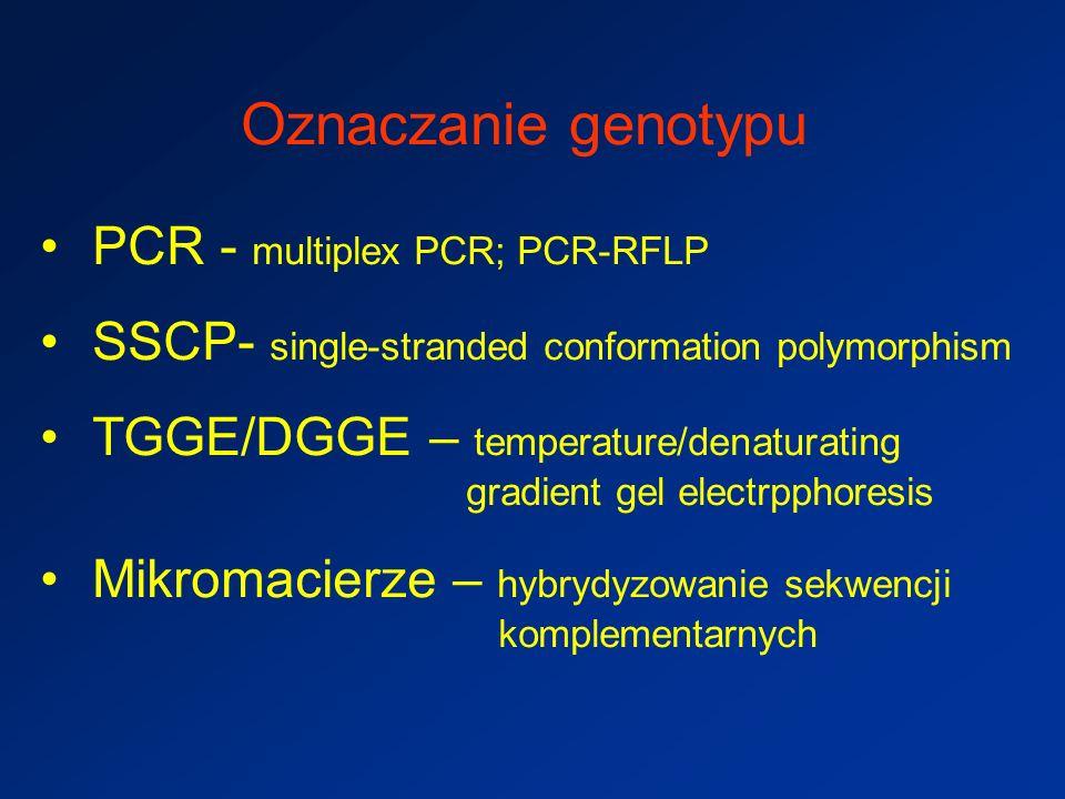 Oznaczanie genotypu PCR - multiplex PCR; PCR-RFLP