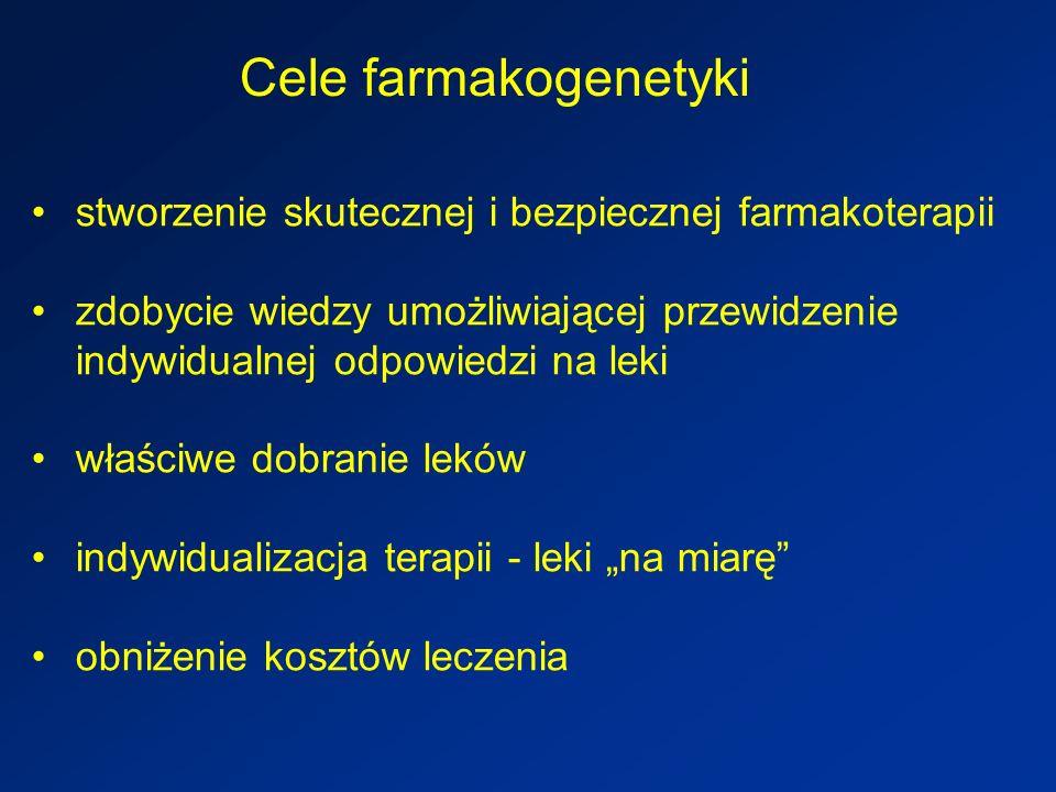Cele farmakogenetyki stworzenie skutecznej i bezpiecznej farmakoterapii.