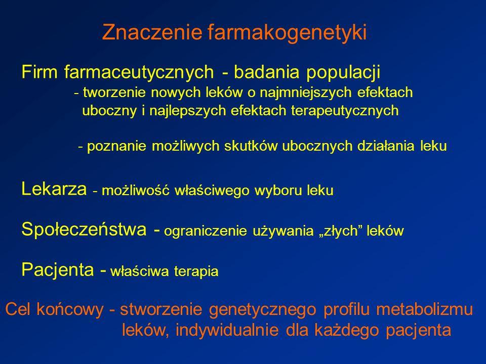 Znaczenie farmakogenetyki
