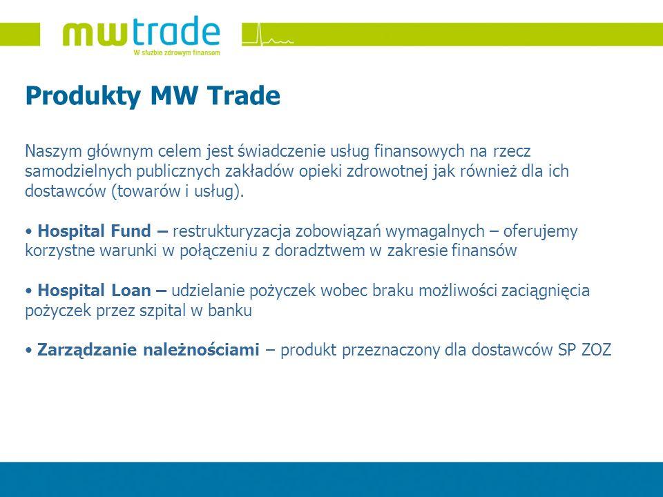 Produkty MW Trade
