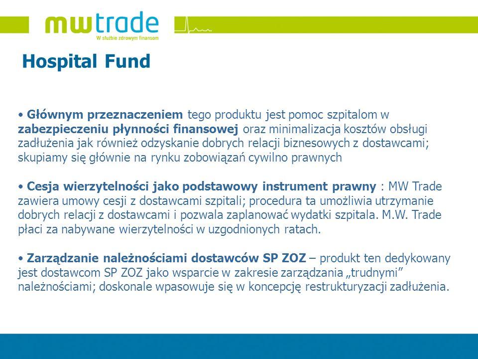 Hospital Fund