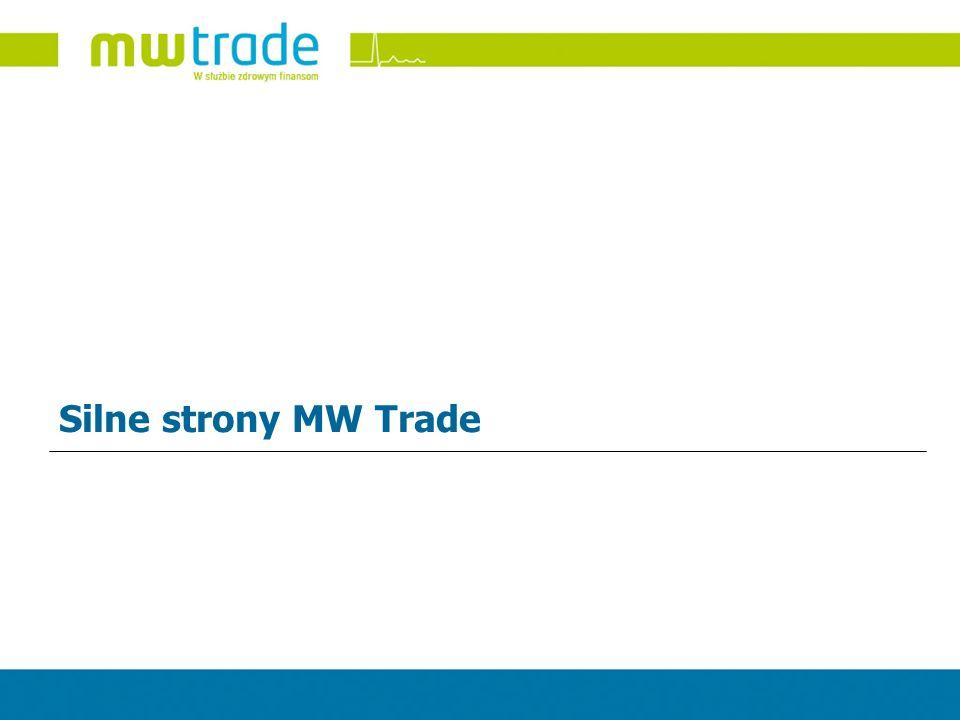 Silne strony MW Trade