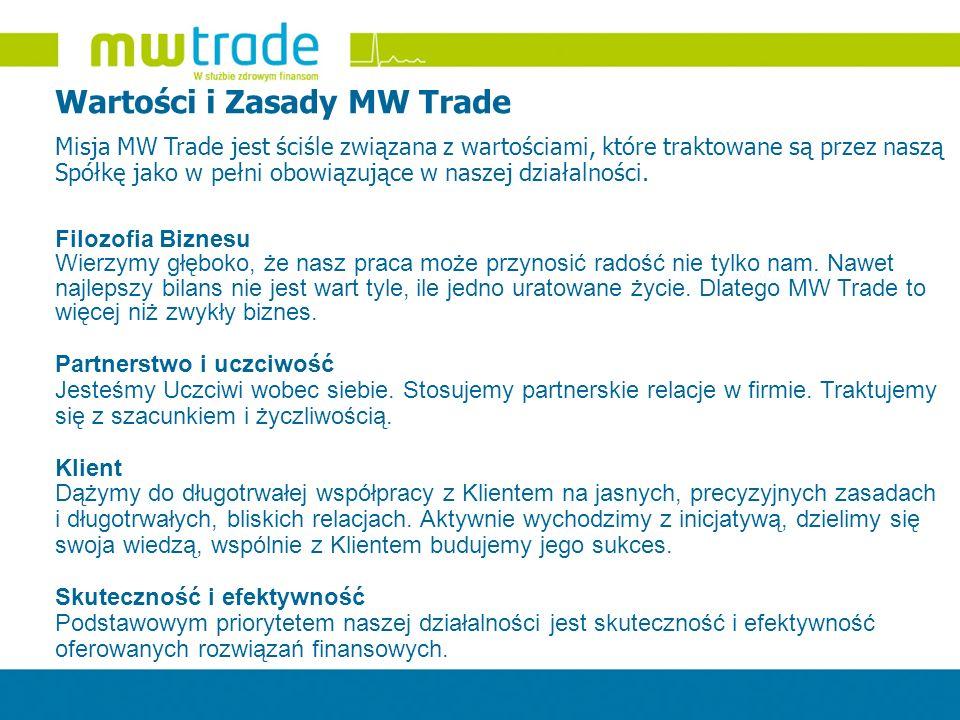 Wartości i Zasady MW Trade