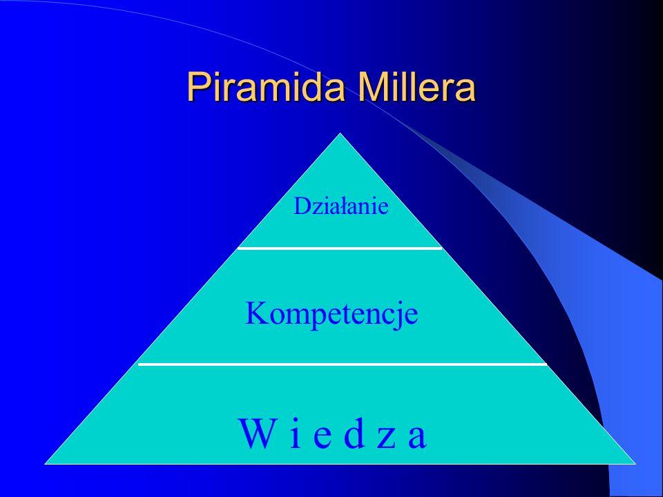 Piramida Millera Działanie Kompetencje W i e d z a
