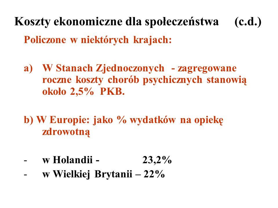Koszty ekonomiczne dla społeczeństwa (c.d.)