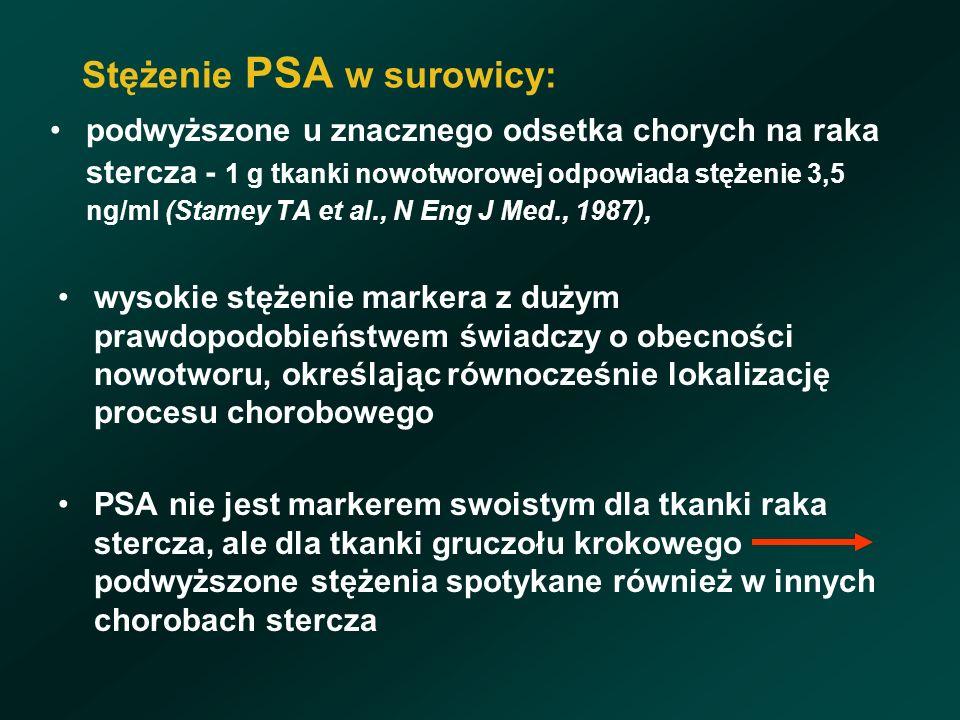 Stężenie PSA w surowicy: