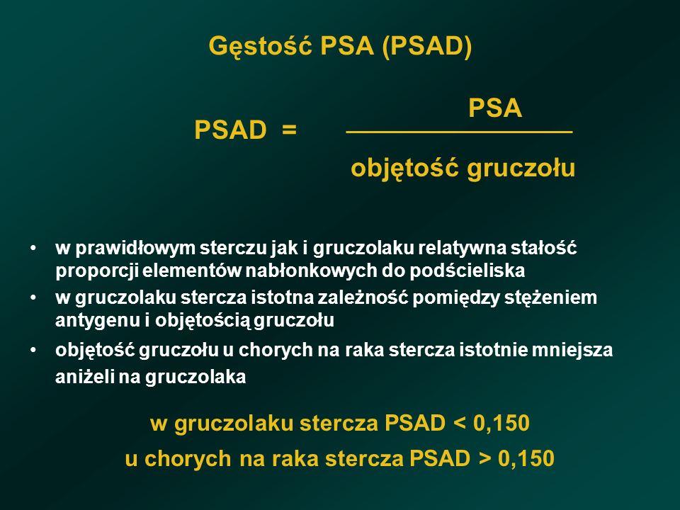 PSA PSAD = objętość gruczołu