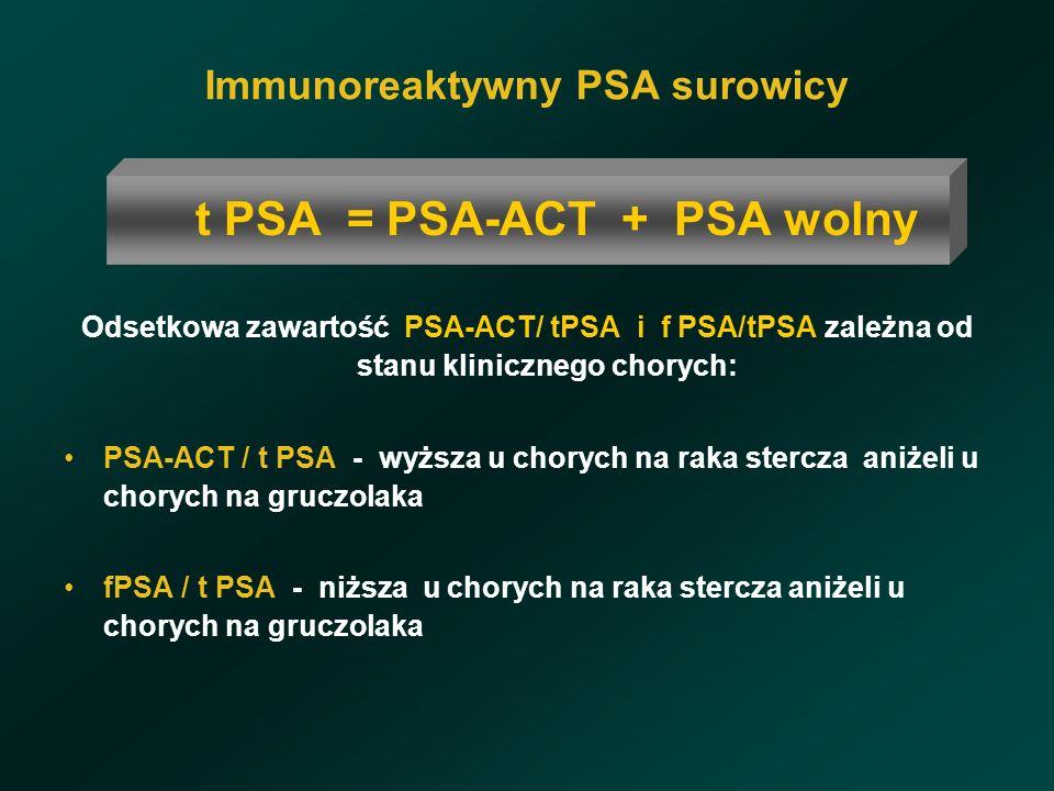 Immunoreaktywny PSA surowicy