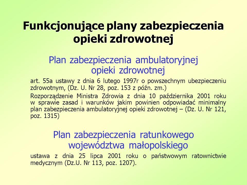 Funkcjonujące plany zabezpieczenia opieki zdrowotnej