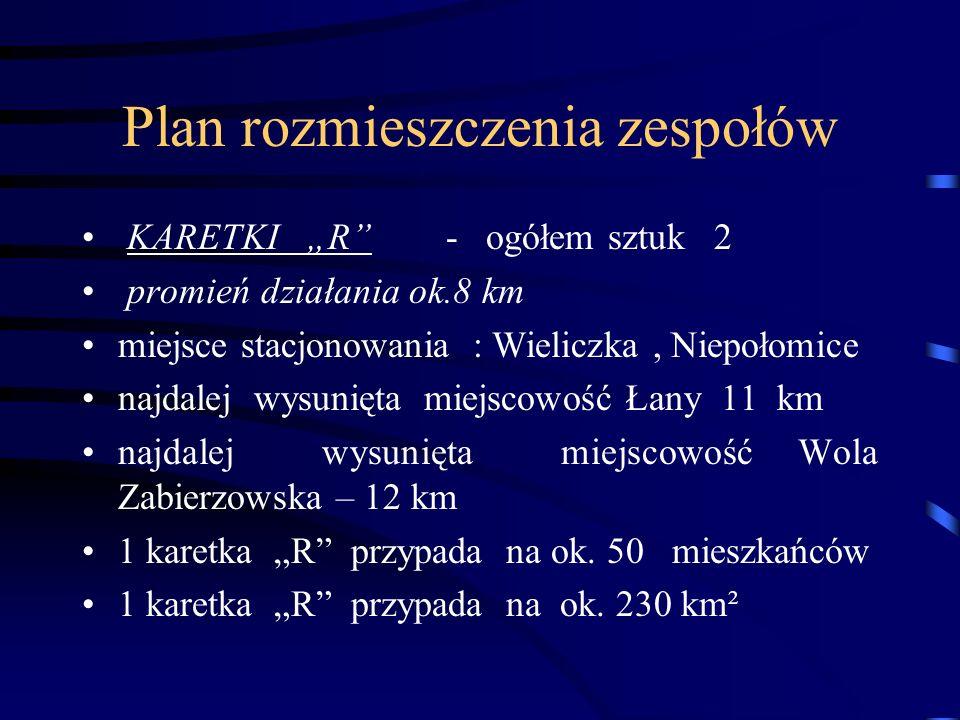 Plan rozmieszczenia zespołów
