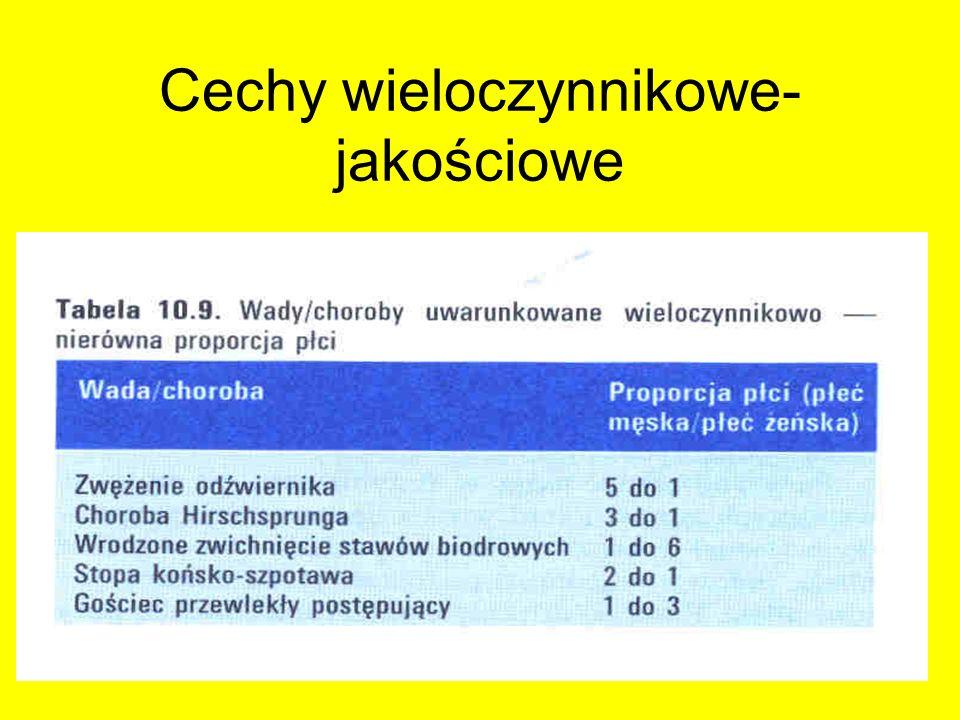 Cechy wieloczynnikowe-jakościowe