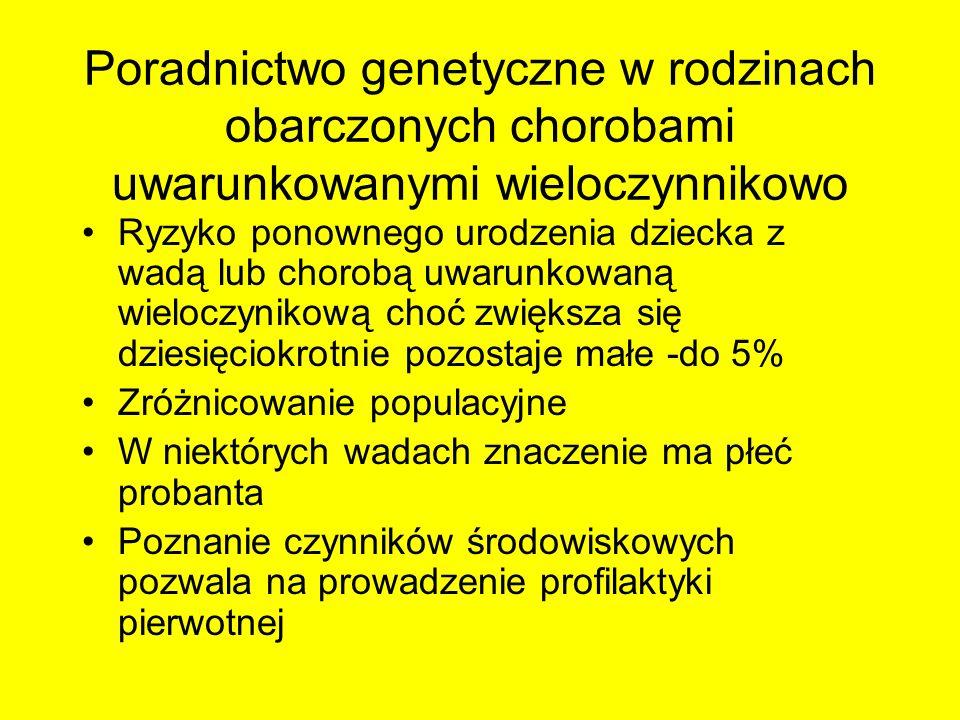 Poradnictwo genetyczne w rodzinach obarczonych chorobami uwarunkowanymi wieloczynnikowo