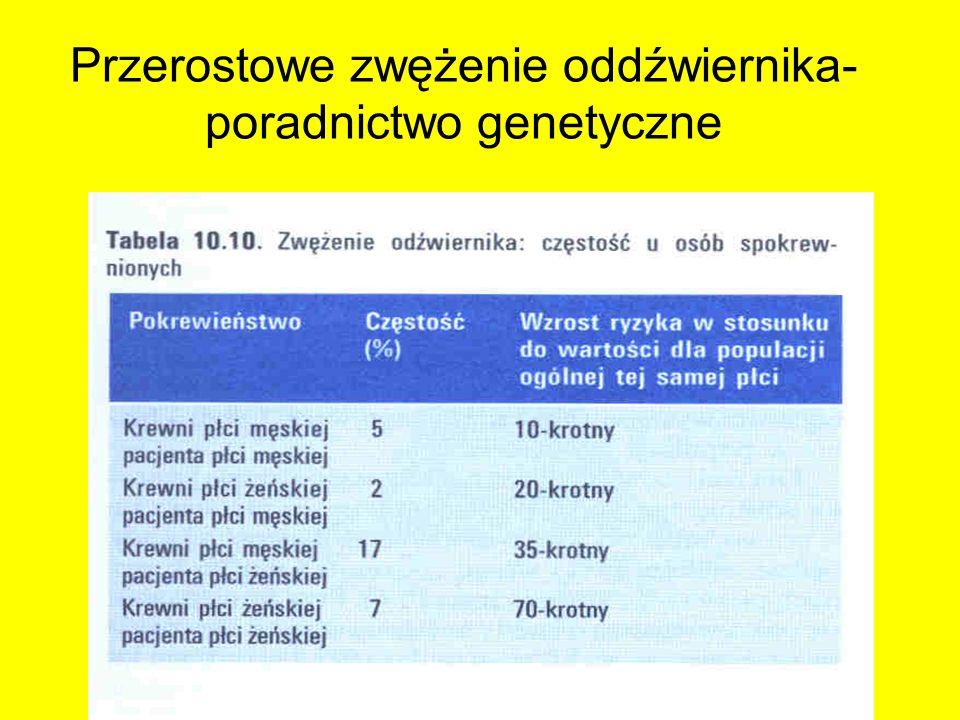 Przerostowe zwężenie oddźwiernika-poradnictwo genetyczne