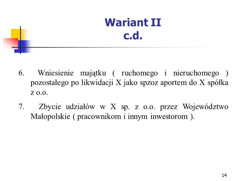 Wariant II c.d. 6. Wniesienie majątku ( ruchomego i nieruchomego ) pozostałego po likwidacji X jako spzoz aportem do X spółka z o.o.
