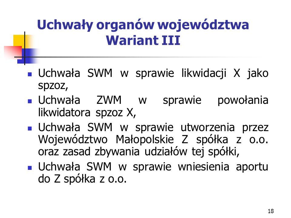 Uchwały organów województwa Wariant III