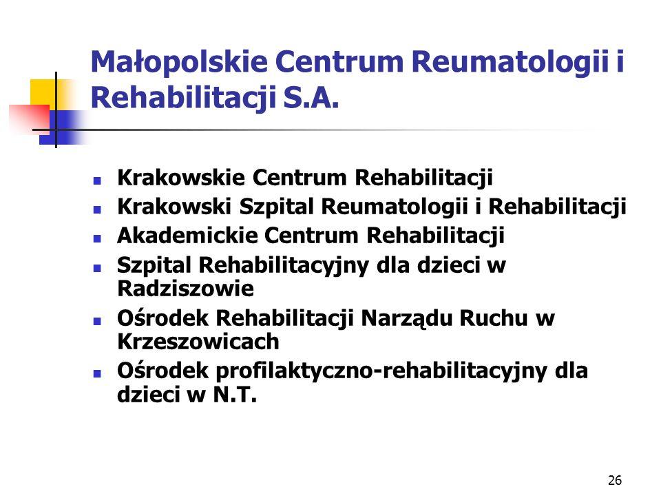Małopolskie Centrum Reumatologii i Rehabilitacji S.A.