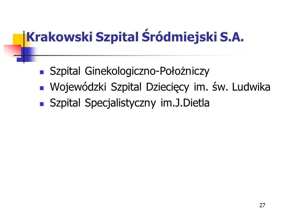 Krakowski Szpital Śródmiejski S.A.