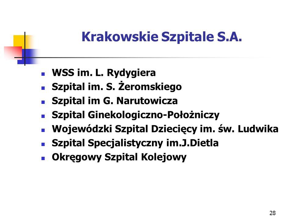 Krakowskie Szpitale S.A.