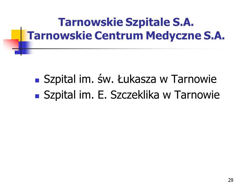 Tarnowskie Szpitale S.A. Tarnowskie Centrum Medyczne S.A.