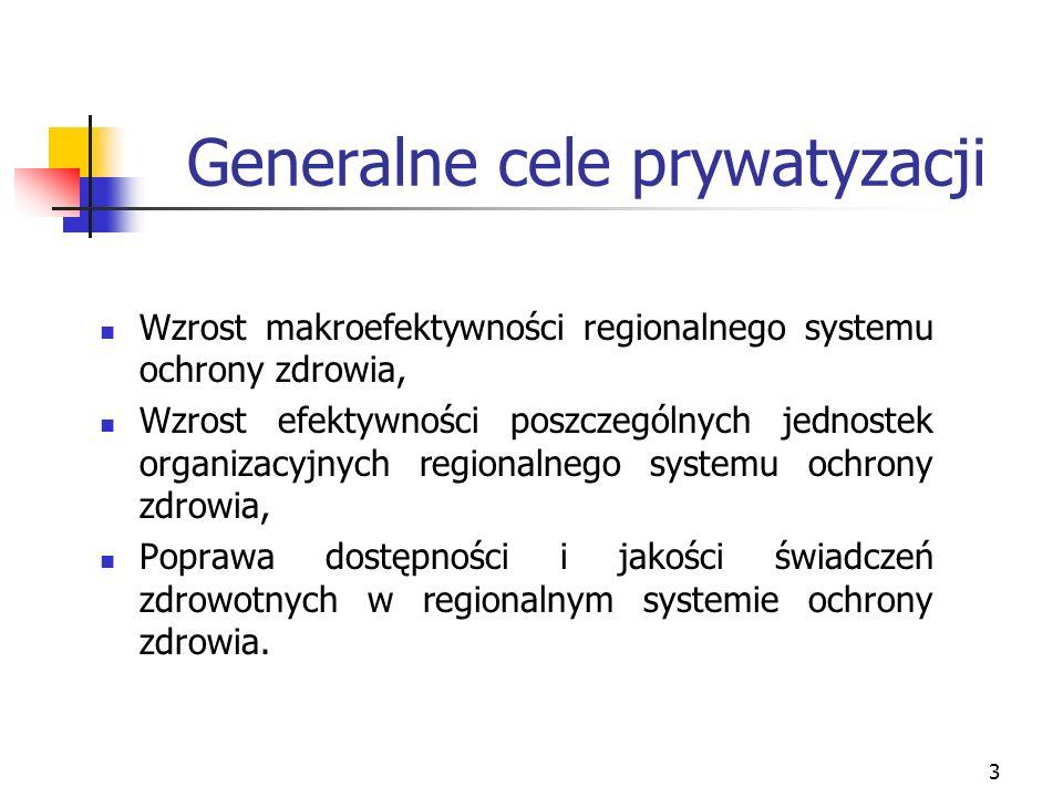 Generalne cele prywatyzacji