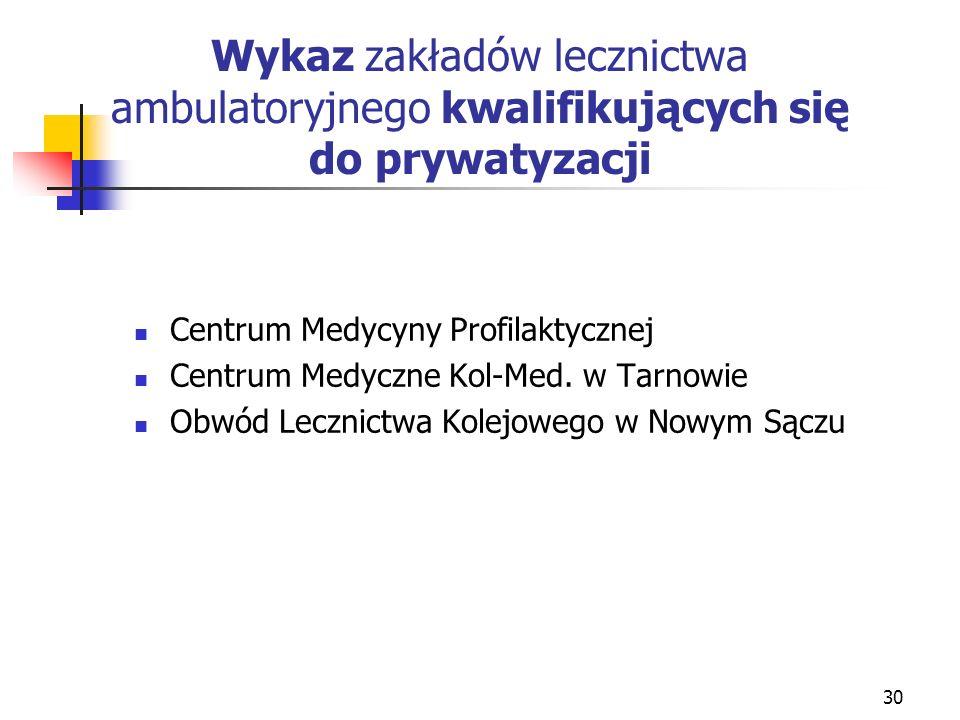 Wykaz zakładów lecznictwa ambulatoryjnego kwalifikujących się do prywatyzacji