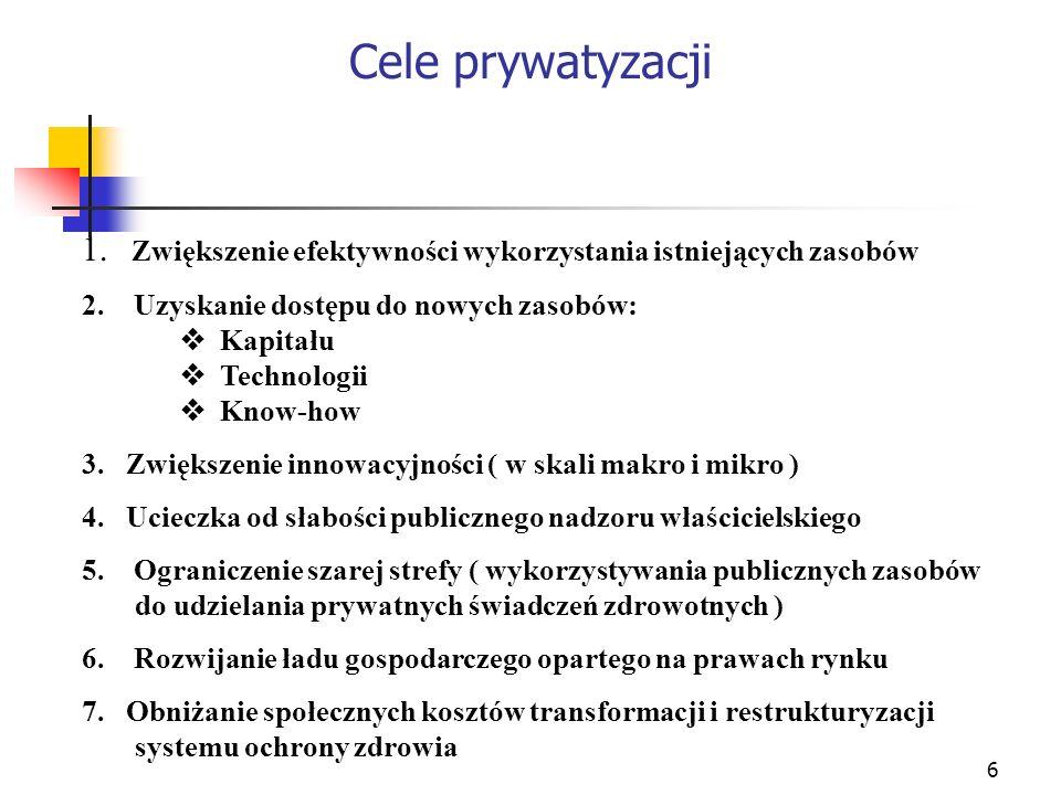 Cele prywatyzacji 1. Zwiększenie efektywności wykorzystania istniejących zasobów.