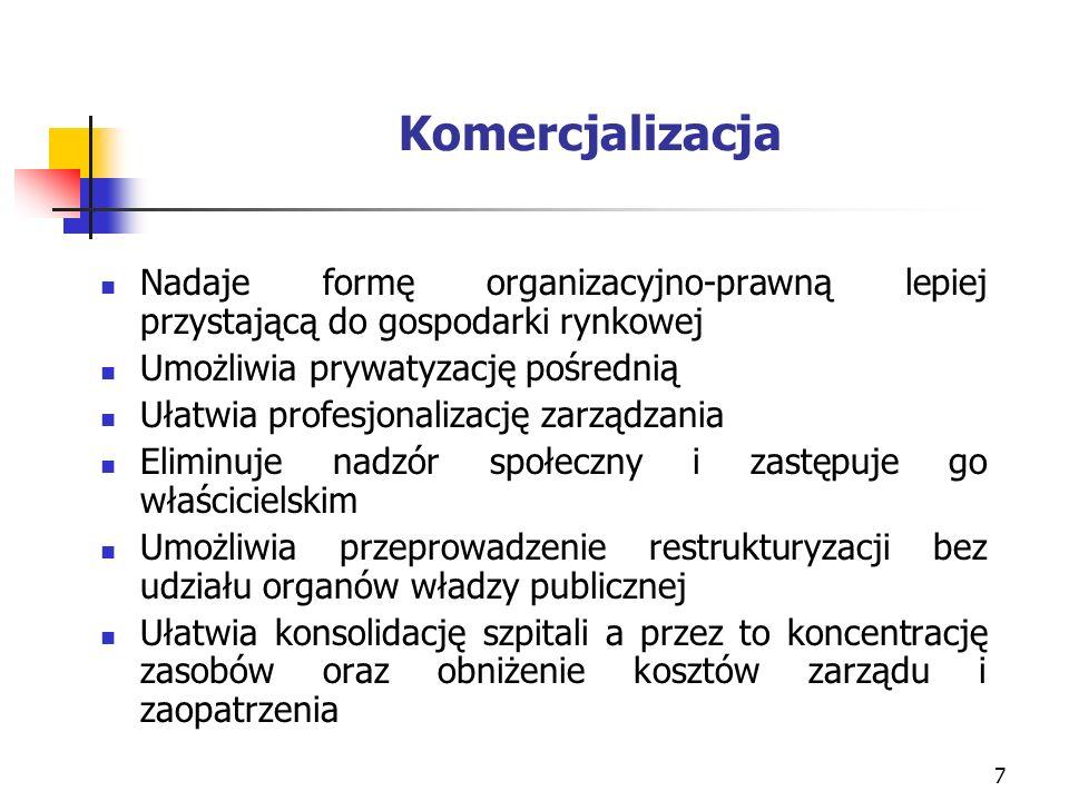 Komercjalizacja Nadaje formę organizacyjno-prawną lepiej przystającą do gospodarki rynkowej. Umożliwia prywatyzację pośrednią.