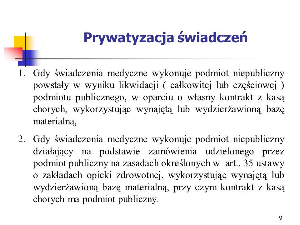 Prywatyzacja świadczeń