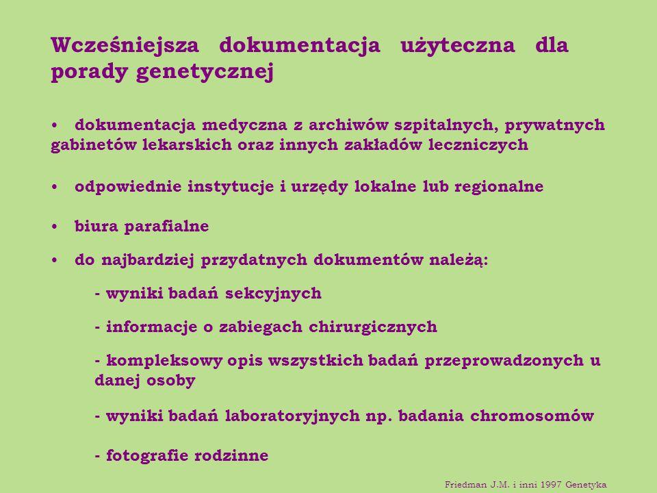 Wcześniejsza dokumentacja użyteczna dla porady genetycznej