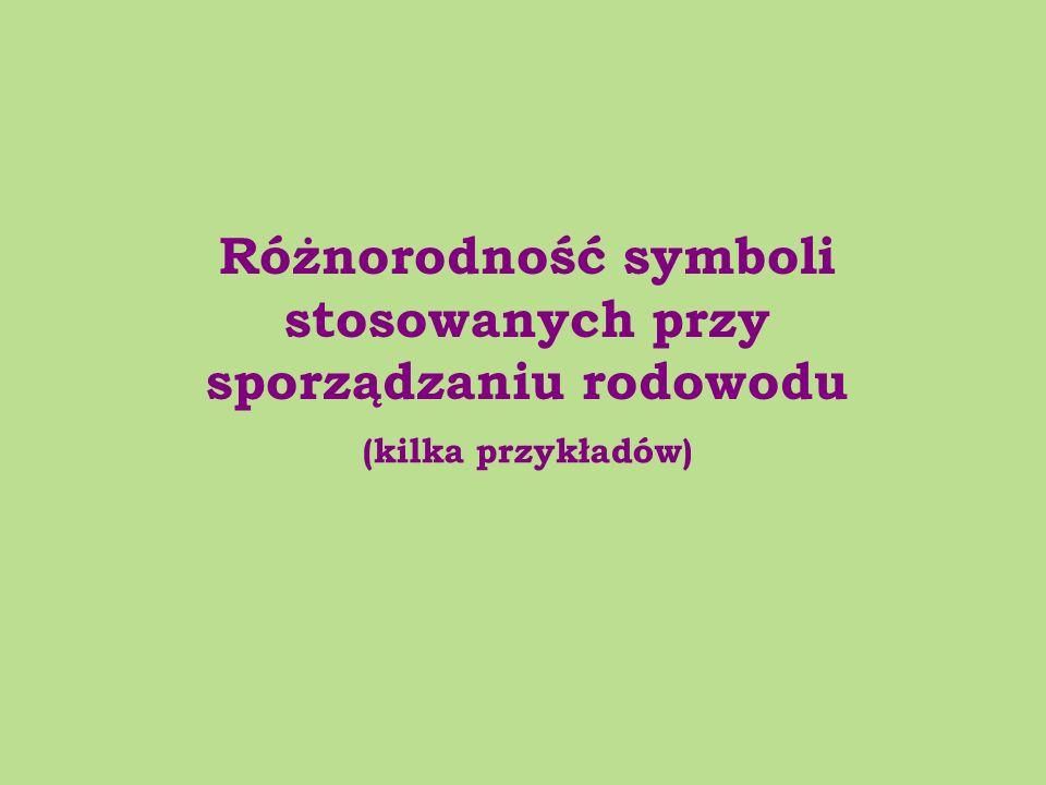 Różnorodność symboli stosowanych przy sporządzaniu rodowodu