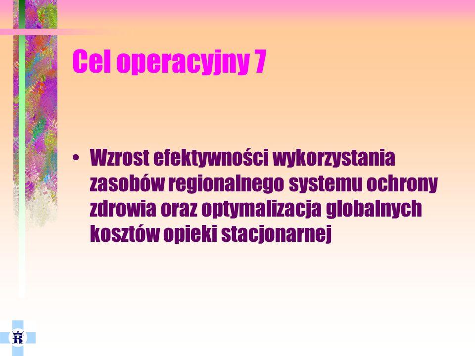 Cel operacyjny 7