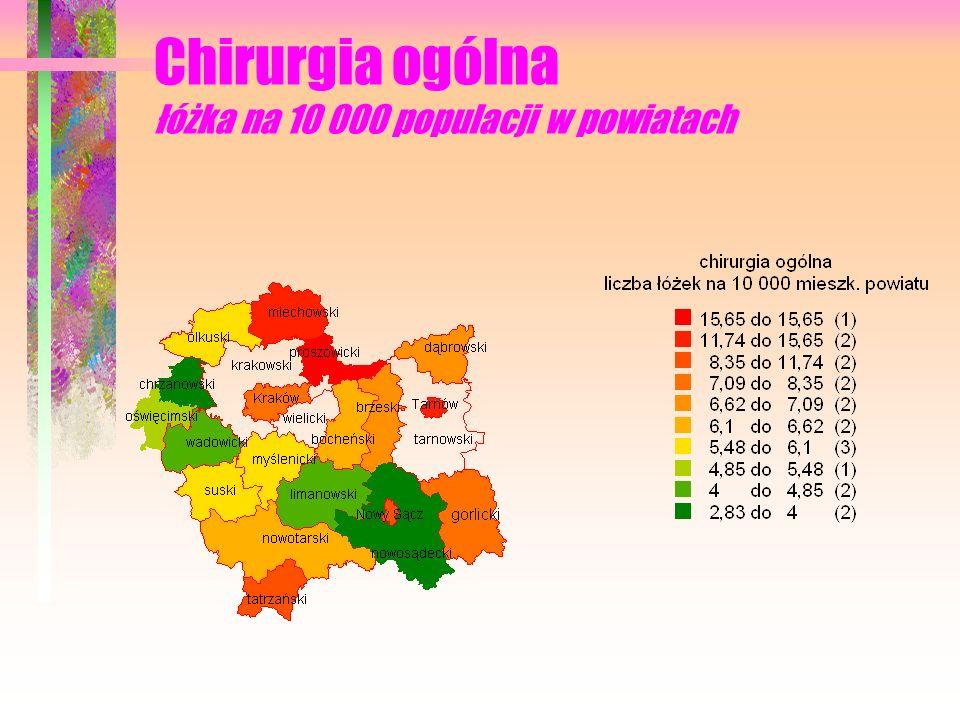 Chirurgia ogólna łóżka na 10 000 populacji w powiatach