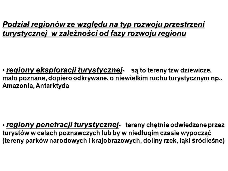 Podział regionów ze względu na typ rozwoju przestrzeni turystycznej w zależności od fazy rozwoju regionu
