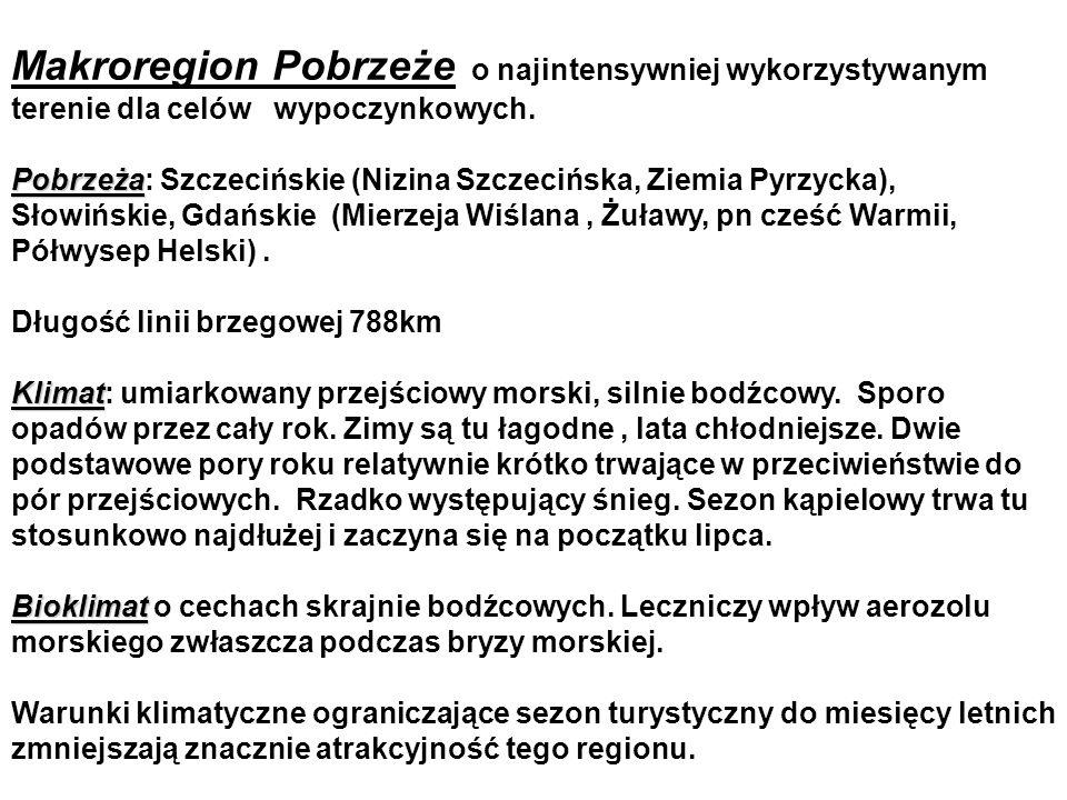 Makroregion Pobrzeże o najintensywniej wykorzystywanym terenie dla celów wypoczynkowych.