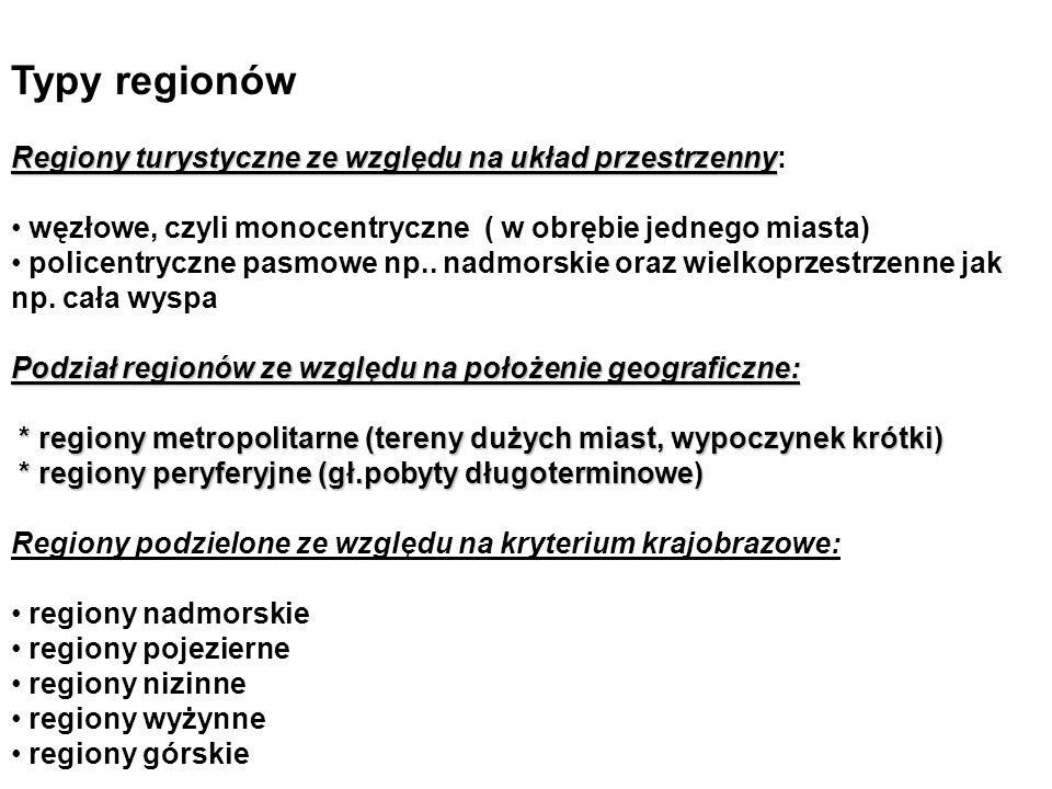 Typy regionów Regiony turystyczne ze względu na układ przestrzenny: